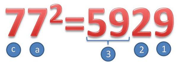 multiplicación abreviada
